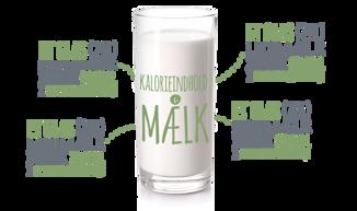 maelk_og_kalorieindhold.png