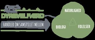 dyrevelfaerd_naturlighed_biologi_foelelser.png